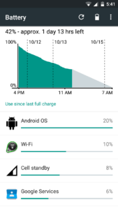 Battery lasting 4 days with Paranoid Android Unofficial Build